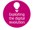 Exploiting the digital revolution